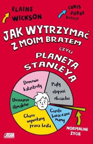 Jak wytrzymać z moim bratem, czyli planeta Stanleya